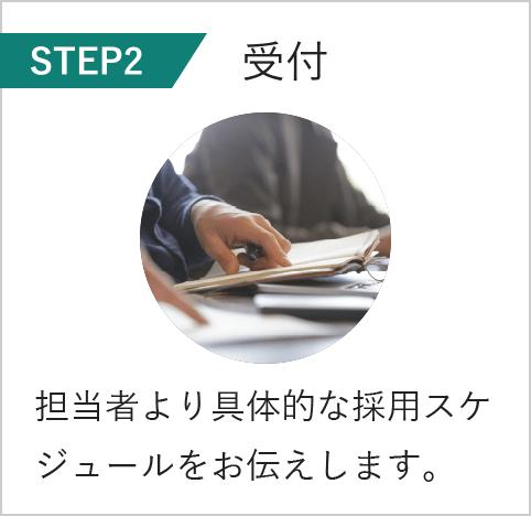 step02受付